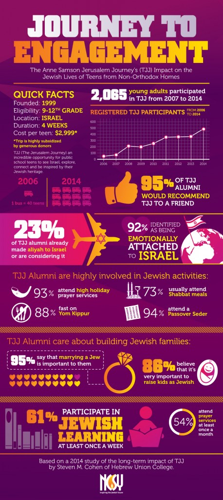 TJJ-report-infographic-2015