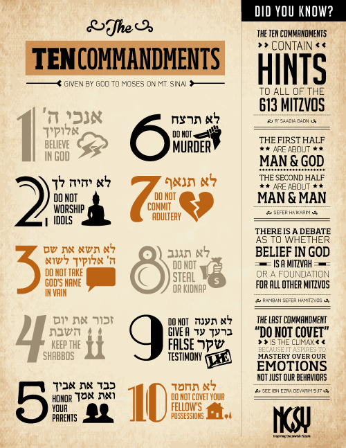 picture about 10 Commandments Poster Printable called The 10 Commandments (infographic) - NCSY